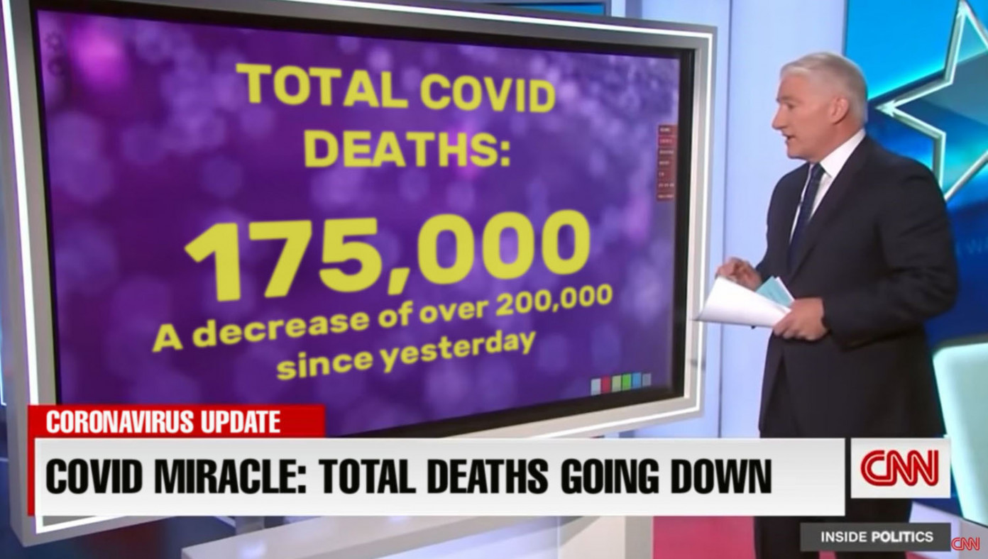 Miracle: CNN COVID Death Counter Begins Counting Backward